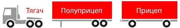 Сцепка / автопоезд